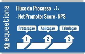 net-promoter-score-nps-como-funciona